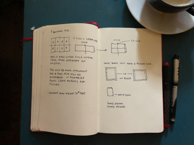2021 Project : artist books collection